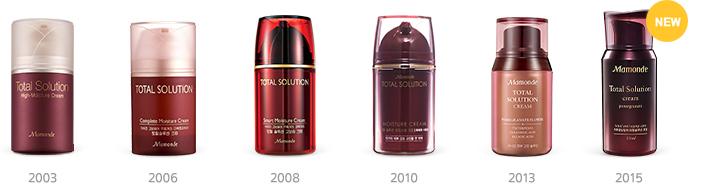 2003년 ~ 2015년 토탈 솔루션 패키지 변화